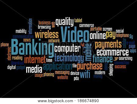 Video Banking, Word Cloud Concept 3