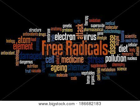 Free Radicals, Word Cloud Concept 3