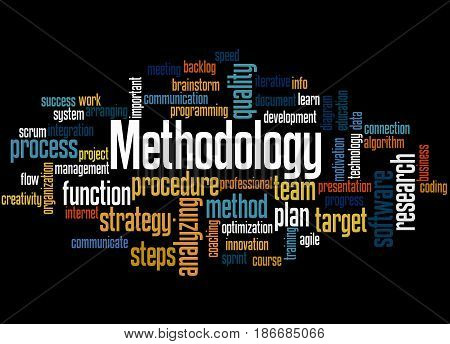 Methodology, Word Cloud Concept 3