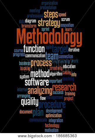 Methodology, Word Cloud Concept 6