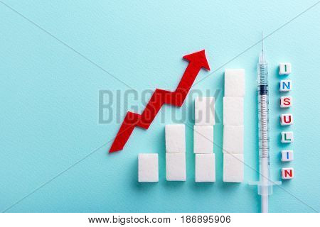 Increase in blood sugar levels the graph of growth from sugar cubes and the arrow top. Insulin Syringe from Diabetes. Empty place for text copy paste