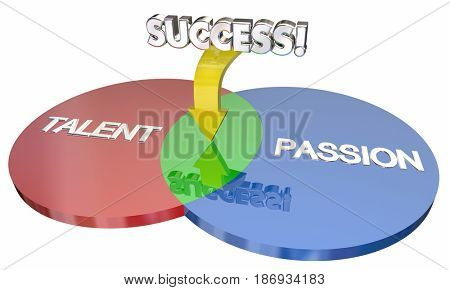 Talent Plus Passion Equals Success Venn Diagram 3d Illustration