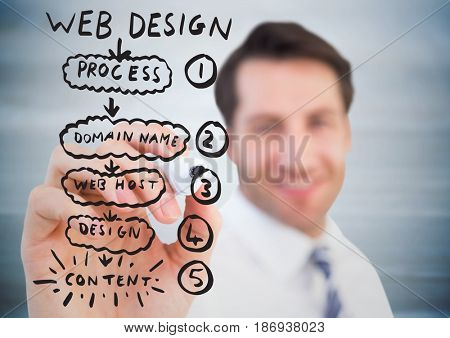 Digital composite of Blurry business man with marker against website mock up and blurry grey wood panel