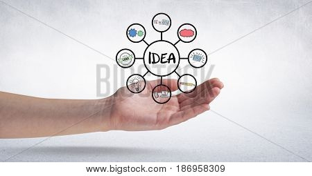 Digital composite of Digital composite image of hand with idea text and signs