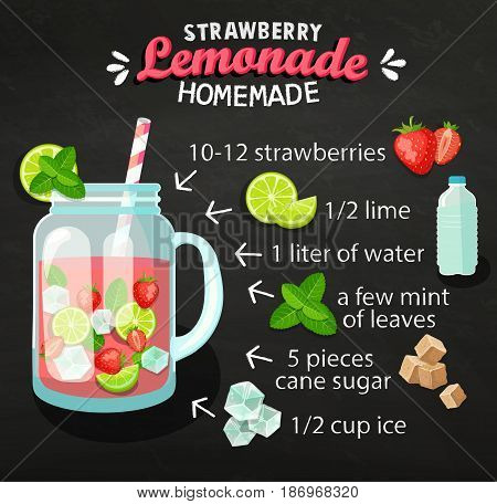 Recipe of homemade strawberry lemonade on blackboard with ingredients. Strawberry, Lime, Water, Mint, Cane Sugar and Ice. Menu for cafe and restaurants.