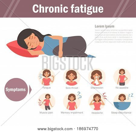 Chronic fatigue. Isolated art on white background. Vector. Cartoon Flat