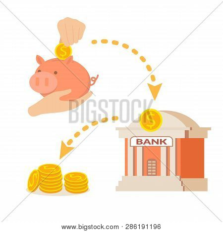 Keeping Funds In A Bank Account, Increasing Profits. Piggy Bank In Hand, A Bank Building And A Stack