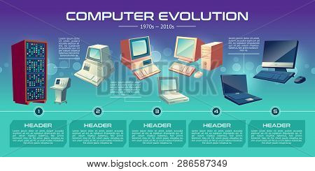 Personal Computer Technologies Evolution Cartoon Vector Banner. Vintage Computing Stations, First Pe