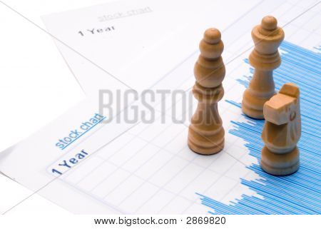 Chess With Stocks