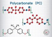 Polycarbonate (PC) thermoplastic polymer molecule. Sheet of paper in a cage. Structural chemical formula and molecule model. Vector illustration poster