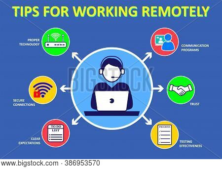 Tips For Working From Home Or Tips And Health Practices Protocol Or New Normal Safety Work Protocols
