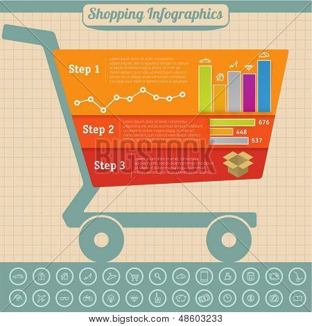 Shopping infographic design vector template with supermarket cart.