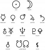 Illustration of the main planet symbols of astrology isolated and on white background. poster
