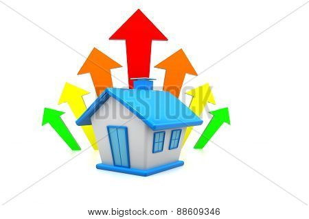 Growth Real Estate