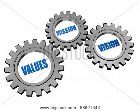 mission values vision - text in 3d silver grey metal gear wheels business cultural riches concept words poster
