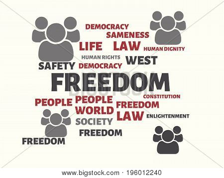 Freedom - Inability - Image With Words Associated With The Topic Community Of Values, Word, Image, I