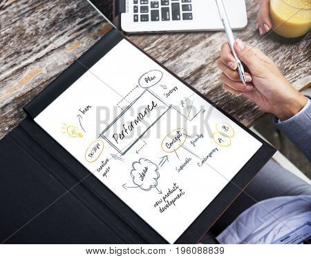 Business planning strategy development