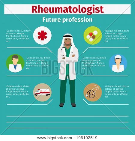Future profession rheumatologist infographic for students, vector illustration