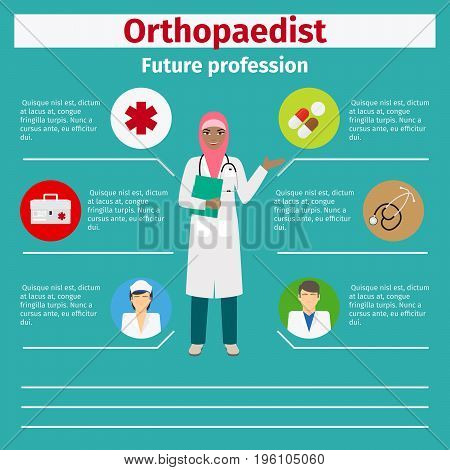 Future profession orthopaedist infographic for students, vector illustration