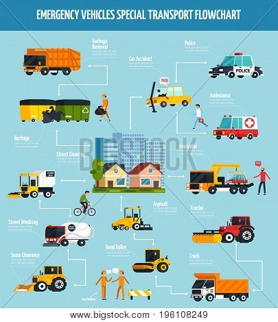 Municipal services flat flowchart with special transport used for road works medical and police emergency help vector illustration
