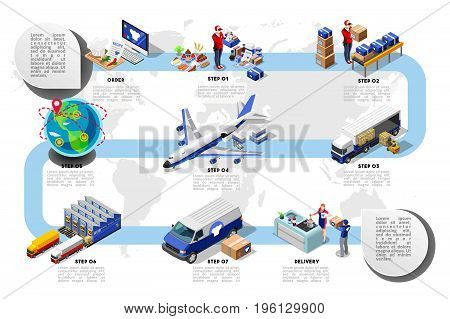 International trade logistics network infographic vector illustration with isometric vehicles for cargo transport. Flat 3D Sea freight road freight and air freight shipping food delivery