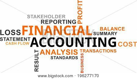 A word cloud of financial accounting related items
