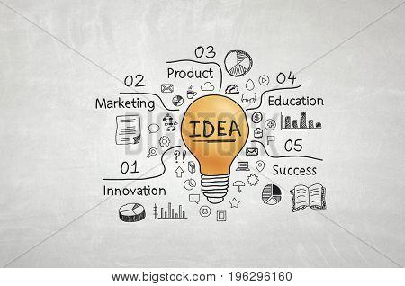 Success achieving ideas
