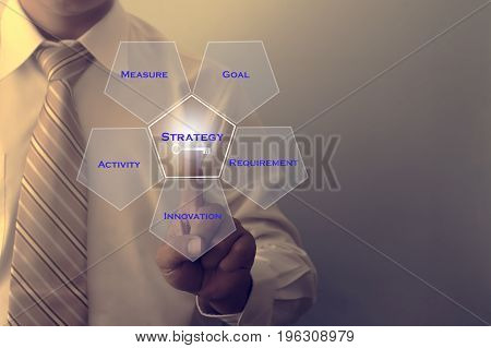 Man hand pressing on business key. Strategy concept.