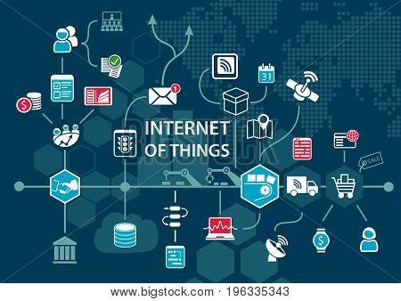 Internet of things (IOT) concept and infographic. Connected devices overview as technology background