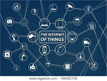 Internet of things (IoT) background with connected devices