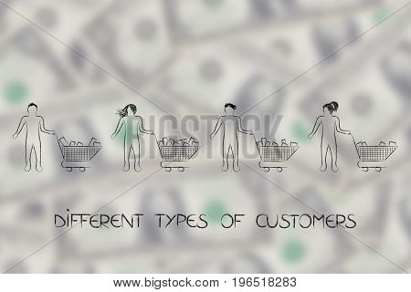 Types Of Customers With Empty To Full Shopping Carts