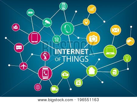Vector illustration of internet of everything (IOT) concept.
