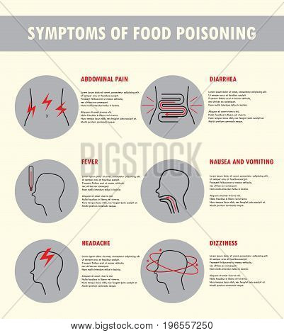 Symptoms of food poisoning. Vector illustration in linear style. Banner, poster, icon or infographic template. Vomiting, nausea, fever, headache, dizzing, abdomianl pain, diarrhea. Eps10