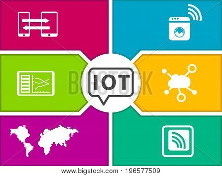 IOT (internet of things) vector illustration template. Icons for connected devices, sensors, appliances.