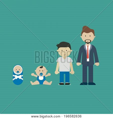 People growing. Generations characters age adult stages on color background