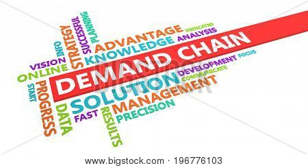 Demand chain Word Cloud Concept Isolated on White 3D Illustration Render