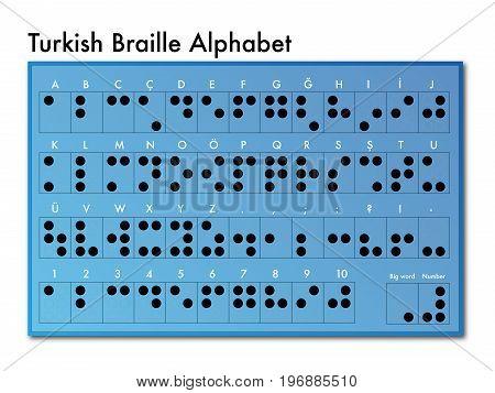 turkish Braille alphabet and number kör alfabesi