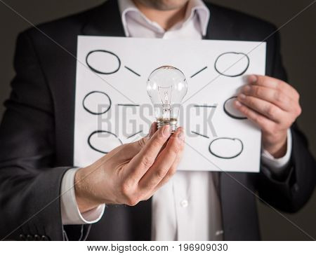 Mind map, new idea, innovation and brainstorming concept. Business man in a suit holding light bulb and a mindmap.