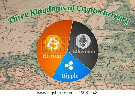 Cryptocurrency secured chain Three kingdoms battle concept