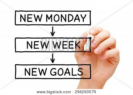 Hand Writing New Monday New Week New Goals Motivational Concept With Black Marker On Transparent Wip