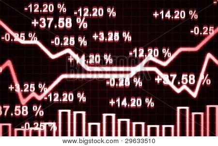 Buiseness Chart