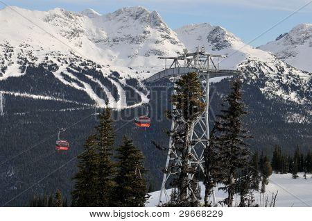 Gondola above Whistler Resort