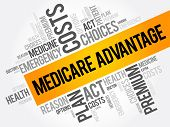 Medicare Advantage word cloud collage, health concept background poster