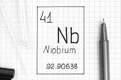 The Periodic table of elements. Handwriting chemical element Niobium Nb with black pen, test tube and pipette. Close-up. poster