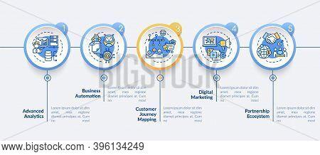 Digital Advisory Vector Infographic Template. Marketing, Partnership Ecosystem Presentation Design E