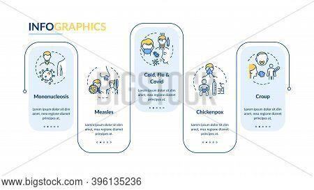 Viral Pharyngitis Causes Vector Infographic Template. Mononucleosis, Croup Presentation Design Eleme