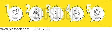 Coronavirus, Eu Close Borders And Health Eye Line Icons Set. Timeline Process Infograph. Washing Han