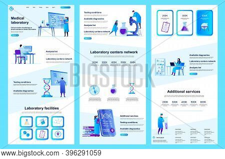 Medical Laboratory Flat Landing Page. Clinical Research Laboratory, Patients Analysis Corporate Webs