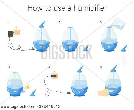 Scheme Of Using The Humidifier. Instructions For The First Start Of The Humidifier Step By Step. Ult