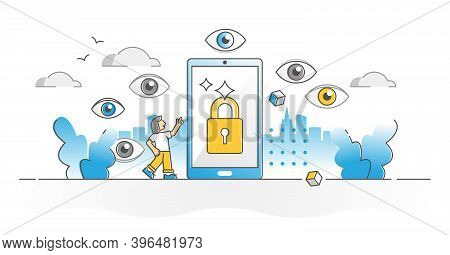 Privacy Protection As Device Private Data Leaking Prevention Outline Concept. Information Safety As